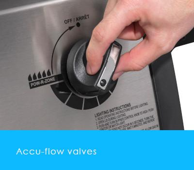 Accu-flow valves